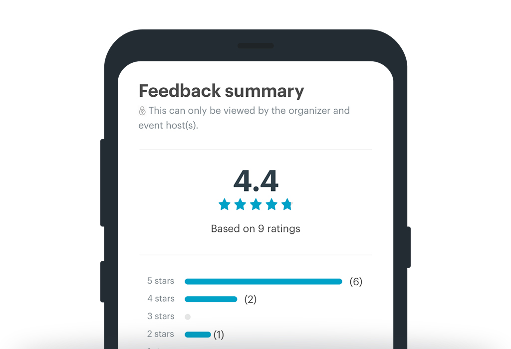 Viewing event feedback from members – Meetup