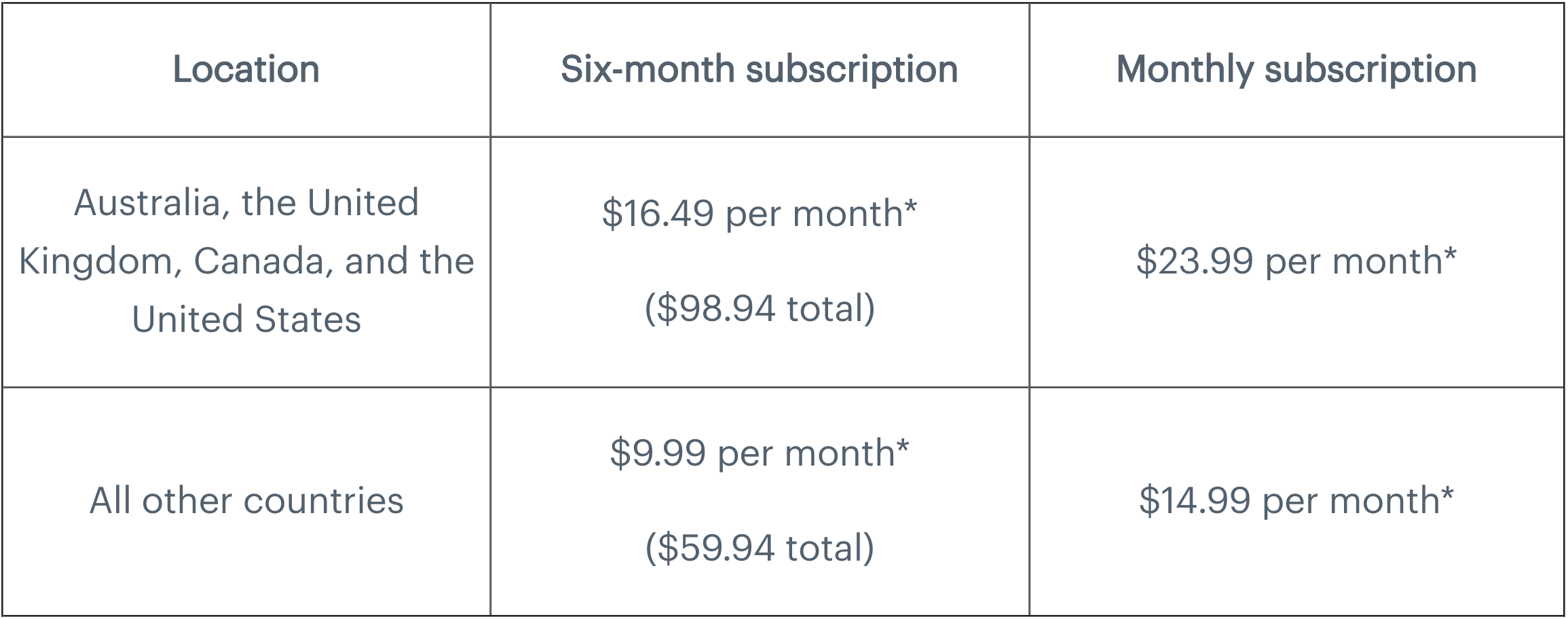Meetup-subscription-pricing_organizer-subscription-pricing.png